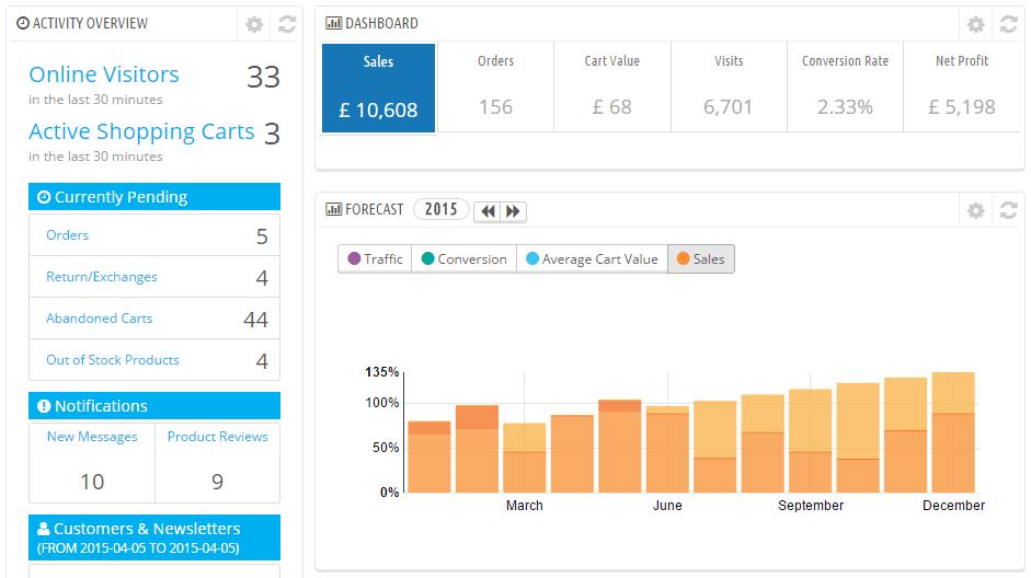 tableau des statistiques