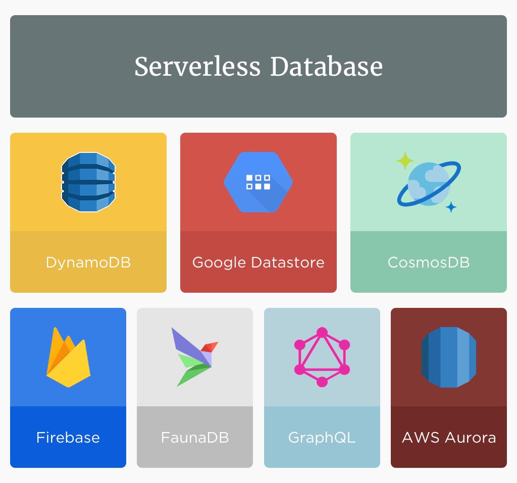 Les bases de données de l'informatique sans serveur